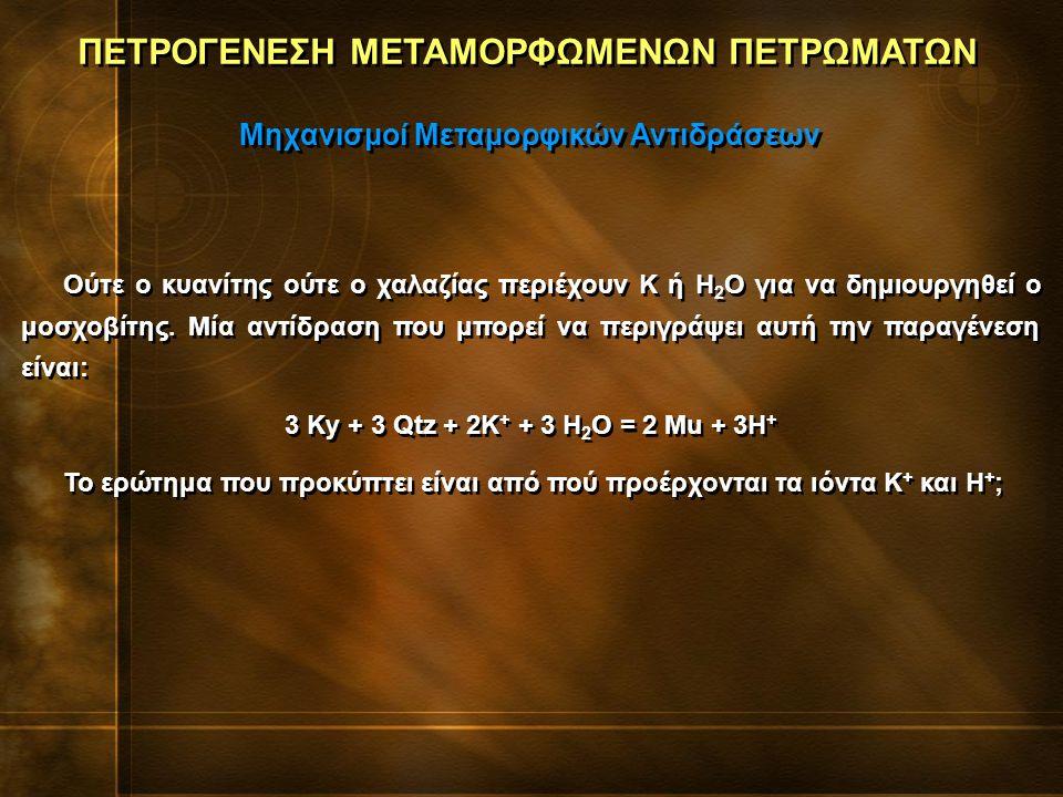 Ούτε ο κυανίτης ούτε ο χαλαζίας περιέχουν K ή H 2 O για να δημιουργηθεί ο μοσχοβίτης.