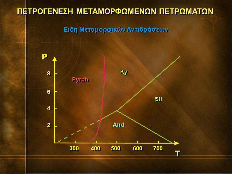 ΠΕΤΡΟΓΕΝΕΣΗ ΜΕΤΑΜΟΡΦΩΜΕΝΩΝ ΠΕΤΡΩΜΑΤΩΝ Είδη Μεταμορφικών Αντιδράσεων P P T T 2 2 4 4 6 6 8 8 300 400 500 600 700 Pyrph Ky Sil And