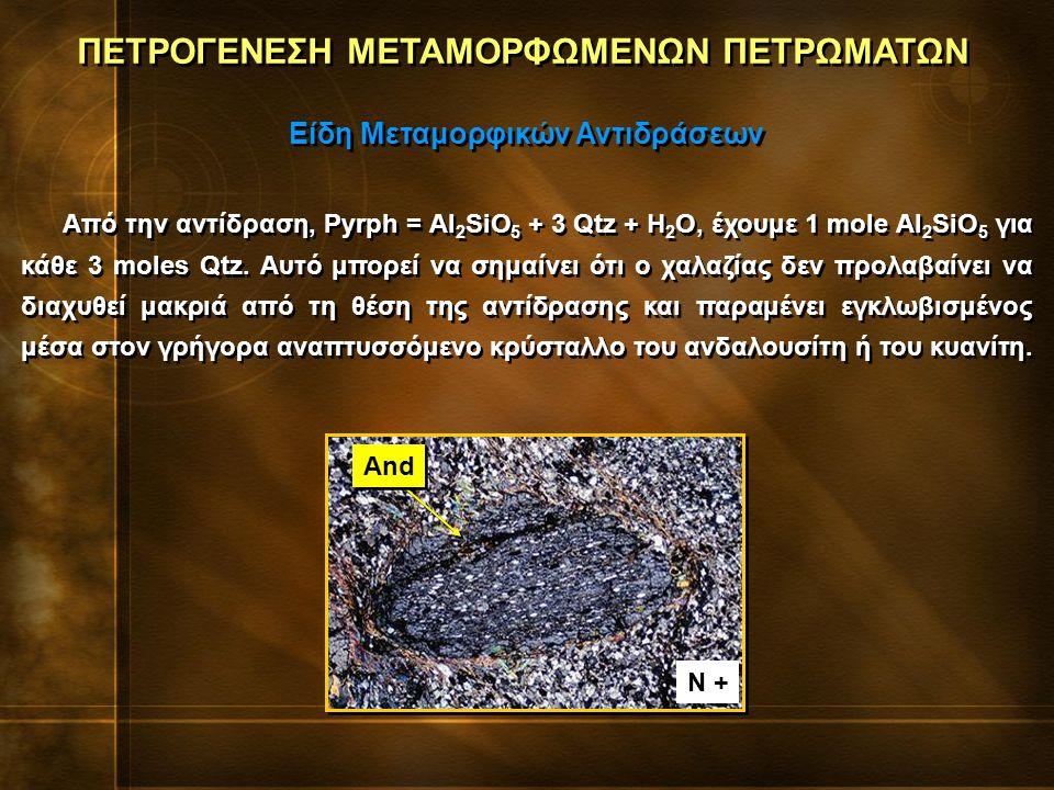 Από την αντίδραση, Pyrph = Al 2 SiO 5 + 3 Qtz + H 2 O, έχουμε 1 mole Al 2 SiO 5 για κάθε 3 moles Qtz.