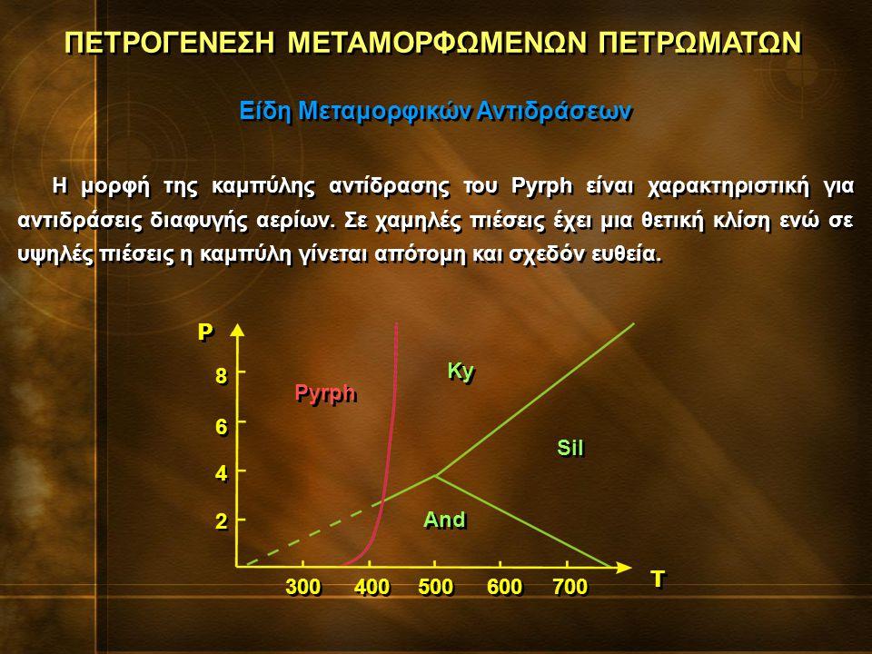 ΠΕΤΡΟΓΕΝΕΣΗ ΜΕΤΑΜΟΡΦΩΜΕΝΩΝ ΠΕΤΡΩΜΑΤΩΝ Είδη Μεταμορφικών Αντιδράσεων P P 2 2 4 4 6 6 8 8 300 400 500 600 700 Pyrph Ky Sil And T T Η μορφή της καμπύλης αντίδρασης του Pyrph είναι χαρακτηριστική για αντιδράσεις διαφυγής αερίων.