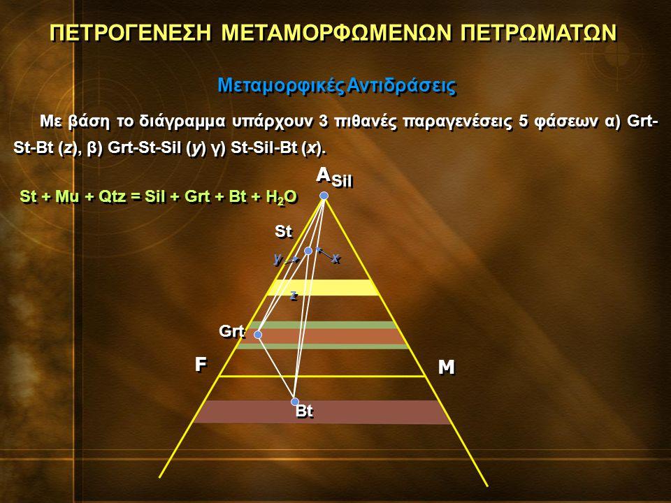 Με βάση το διάγραμμα υπάρχουν 3 πιθανές παραγενέσεις 5 φάσεων α) Grt- St-Bt (z), β) Grt-St-Sil (y) γ) St-Sil-Bt (x).