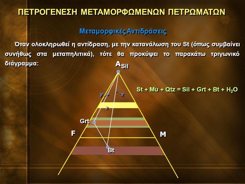Όταν ολοκληρωθεί η αντίδραση, με την κατανάλωση του St (όπως συμβαίνει συνήθως στα μεταπηλιτικά), τότε θα προκύψει το παρακάτω τριγωνικό διάγραμμα: ΠΕΤΡΟΓΕΝΕΣΗ ΜΕΤΑΜΟΡΦΩΜΕΝΩΝ ΠΕΤΡΩΜΑΤΩΝ Μεταμορφικές Αντιδράσεις A A M M F F Sil Grt Bt z z x x y y St + Mu + Qtz = Sil + Grt + Bt + H 2 O
