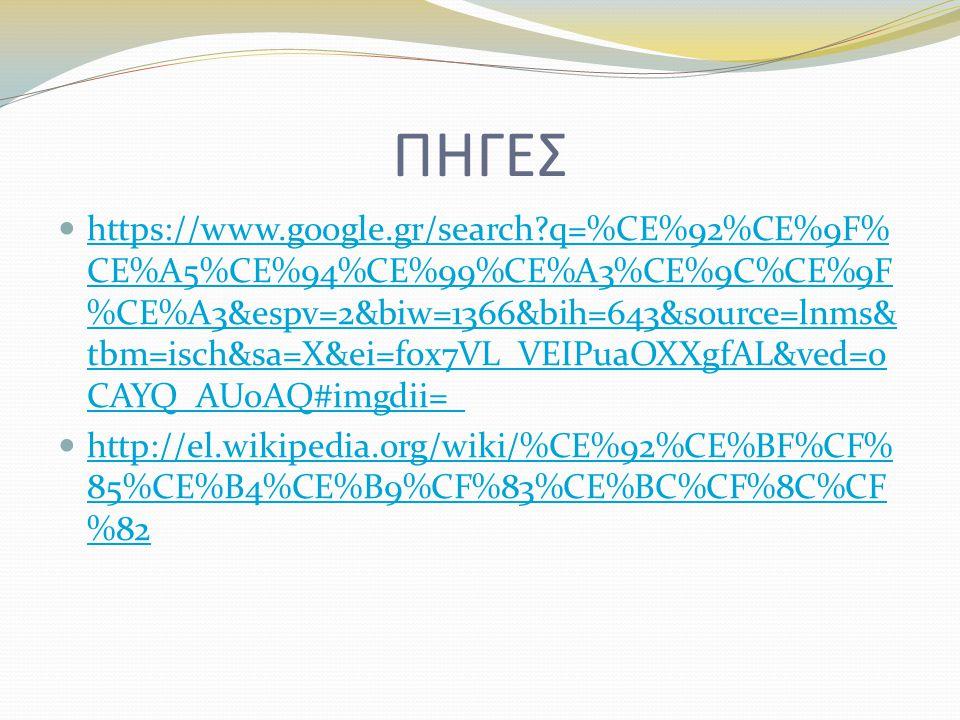 ΠΗΓΕΣ https://www.google.gr/search?q=%CE%92%CE%9F% CE%A5%CE%94%CE%99%CE%A3%CE%9C%CE%9F %CE%A3&espv=2&biw=1366&bih=643&source=lnms& tbm=isch&sa=X&ei=f0
