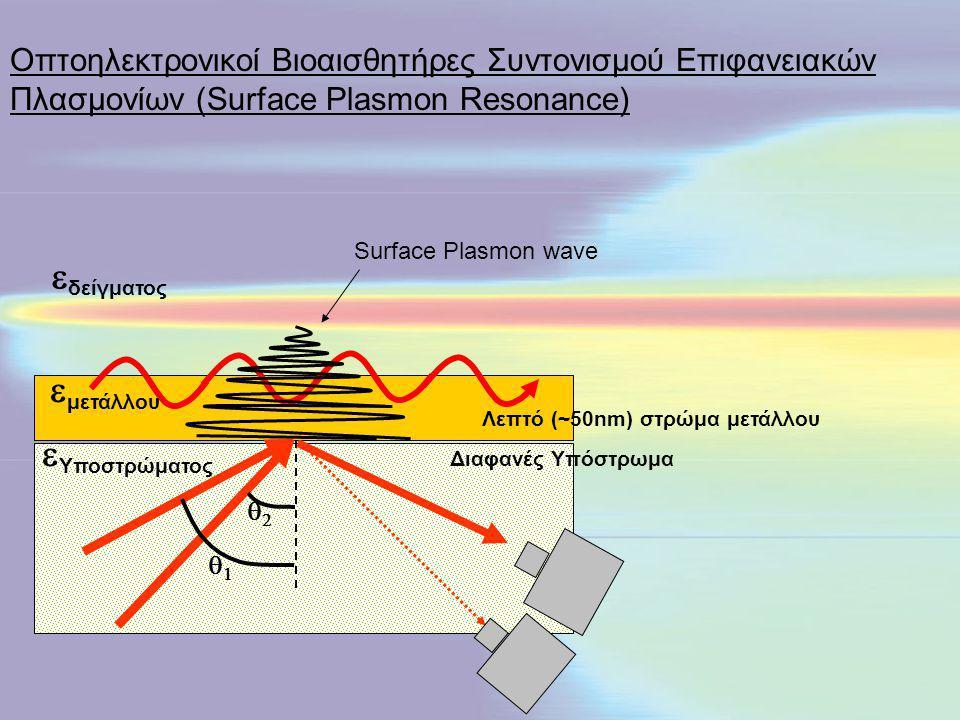   Υποστρώματος  μετάλλου   δείγματος Λεπτό (~50nm) στρώμα μετάλλου Διαφανές Υπόστρωμα Surface Plasmon wave
