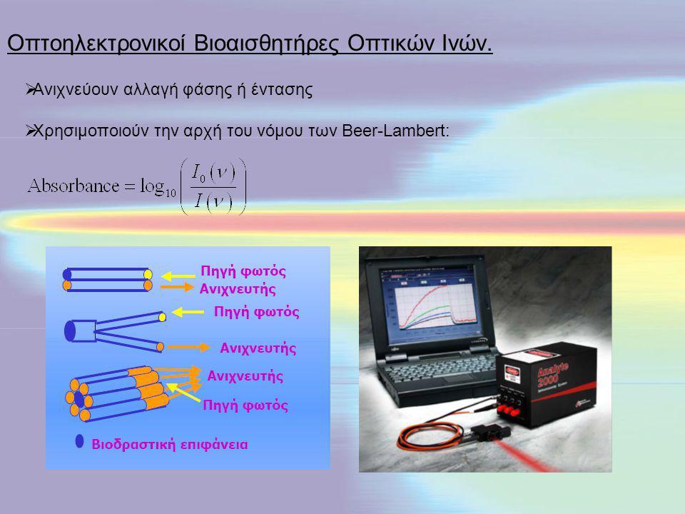 Οπτοηλεκτρονικοί Βιοαισθητήρες Οπτικών Ινών.  Ανιχνεύουν αλλαγή φάσης ή έντασης  Χρησιμοποιούν την αρχή του νόμου των Beer-Lambert: