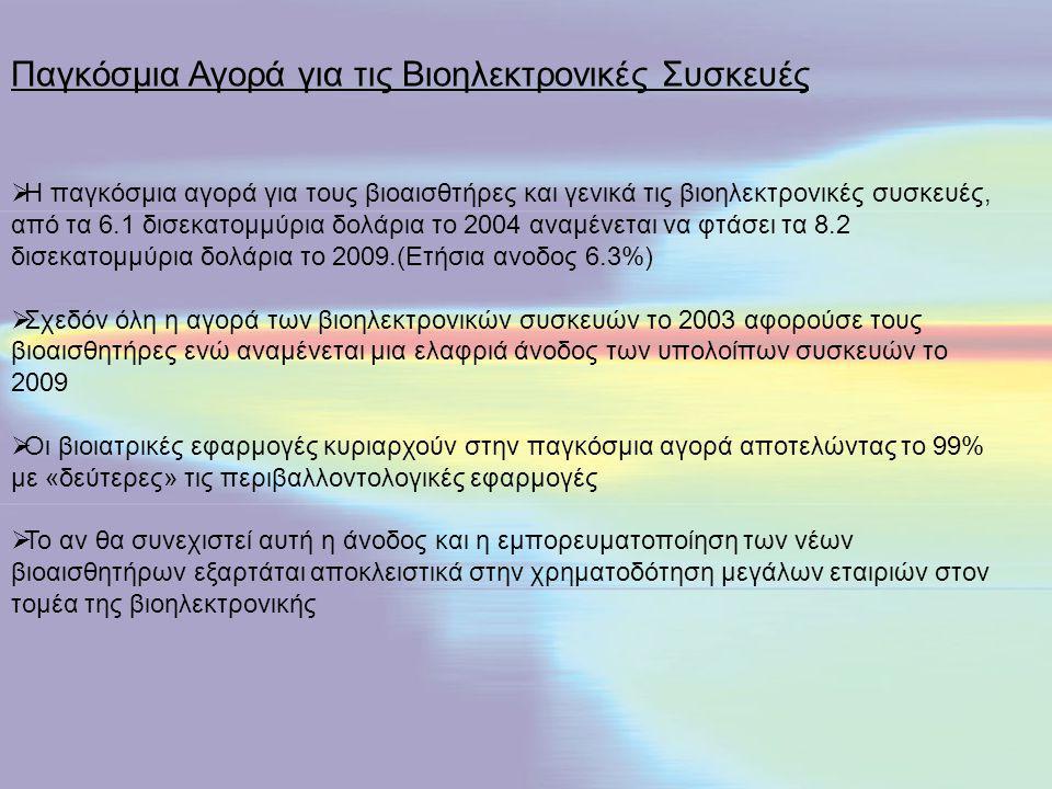 Παγκόσμια αγορά για τους βιοαισθητήρες  Η παγκόσμια αγορά για τους βιοαισθτήρες και γενικά τις βιοηλεκτρονικές συσκευές, από τα 6.1 δισεκατομμύρια δο
