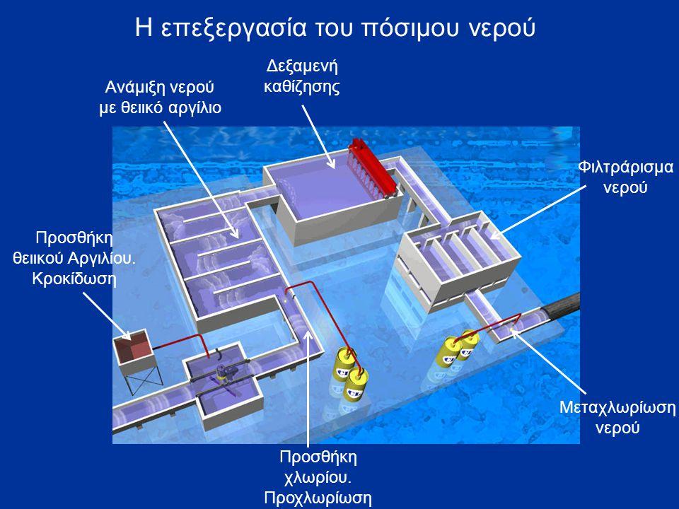 Η επεξεργασία του πόσιμου νερού Προσθήκη θειικού Αργιλίου. Κροκίδωση Προσθήκη χλωρίου. Προχλωρίωση Ανάμιξη νερού με θειικό αργίλιο Δεξαμενή καθίζησης