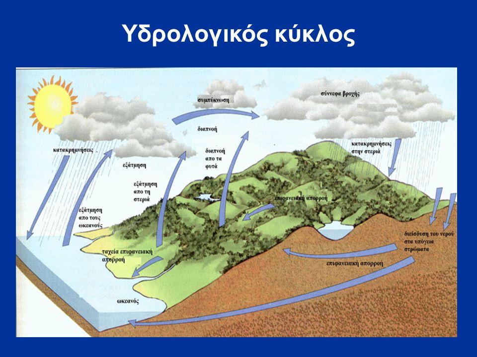 Η επεξεργασία του πόσιμου νερού Προσθήκη θειικού Αργιλίου.