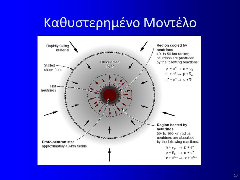 Καθυστερημένο Μοντέλο 13