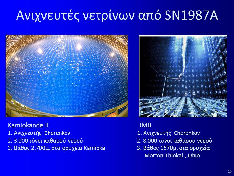 Ανιχνευτές νετρίνων από SN1987A 15 Kamiokande II IMB 1.