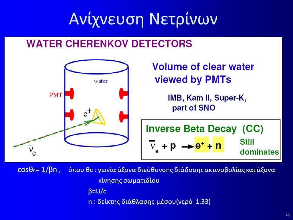 Ανίχνευση Νετρίνων cosθ c = 1/βn, όπου θc : γωνία άξονα διεύθυνσης διάδοσης ακτινοβολίας και άξονα κίνησης σωματιδίου β=U/c n : δείκτης διάθλασης μέσου(νερό 1.33) 16