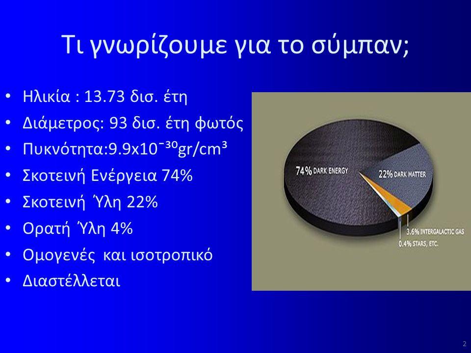 Τι γνωρίζουμε για το σύμπαν; Ηλικία : 13.73 δισ.έτη Διάμετρος: 93 δισ.