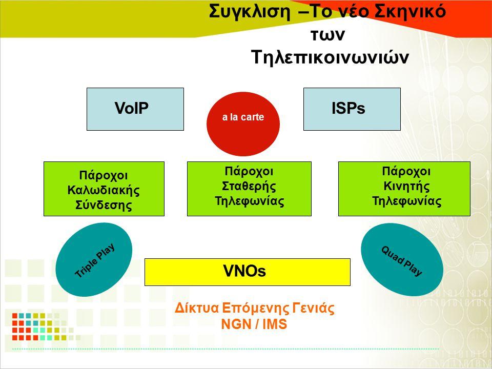 Συγκλιση –Το νέο Σκηνικό των Τηλεπικοινωνιών VoIPISPs Πάροχοι Καλωδιακής Σύνδεσης Πάροχοι Σταθερής Τηλεφωνίας Πάροχοι Κινητής Τηλεφωνίας VNOs Δίκτυα Ε