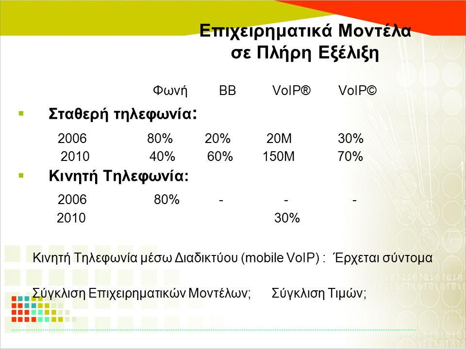 Επιχειρηματικά Μοντέλα σε Πλήρη Εξέλιξη Φωνή BB VoIP® VoIP©  Σταθερή τηλεφωνία : 2006 80% 20% 20M 30% 2010 40% 60% 150M 70%  Κινητή Τηλεφωνία: 2006