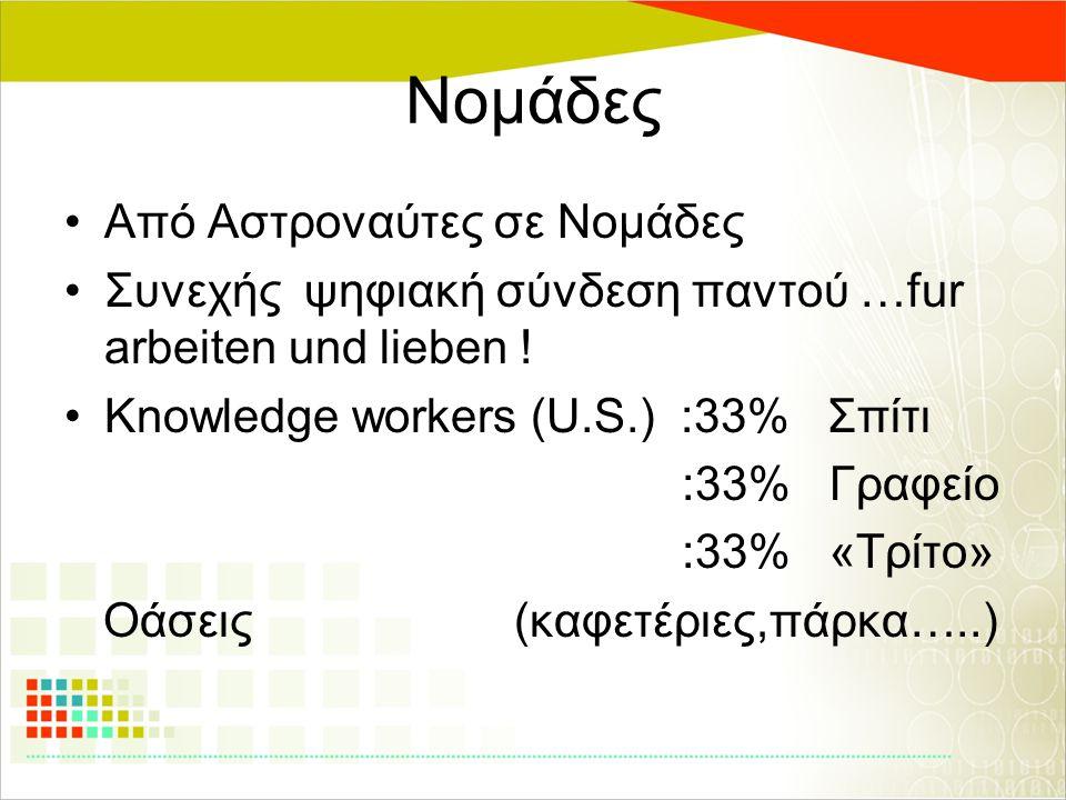 Νομάδες Από Αστροναύτες σε Νομάδες Συνεχής ψηφιακή σύνδεση παντού …fur arbeiten und lieben ! Knowledge workers (U.S.) :33% Σπίτι :33% Γραφείο :33% «Tρ