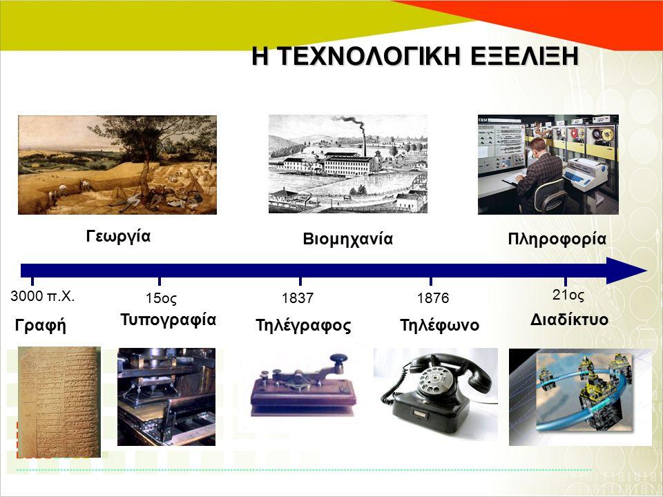 Η ΤΕΧΝΟΛΟΓΙΚΗ ΕΞΕΛΙΞΗ Γραφή 21ος Βιομηχανία Τυπογραφία 15ος Γεωργία 3000 π.Χ. Πληροφορία Διαδίκτυο 1837 Τηλέγραφος 1876 Τηλέφωνο
