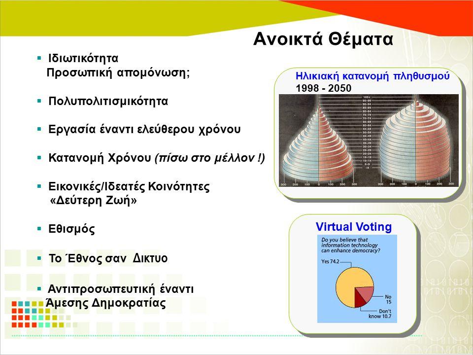 Ανοικτά Θέματα Ηλικιακή κατανομή πληθυσμού 1998 - 2050 Virtual Voting  Ιδιωτικότητα Προσωπική απομόνωση;  Πολυπολιτισμικότητα  Εργασία έναντι ελεύθ