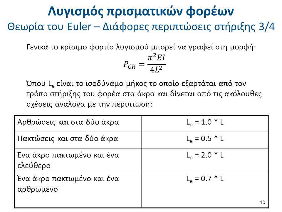 Αρθρώσεις και στα δύο άκραL e = 1.0 * L Πακτώσεις και στα δύο άκραL e = 0.5 * L Ένα άκρο πακτωμένο και ένα ελεύθερο L e = 2.0 * L Ένα άκρο πακτωμένο κ