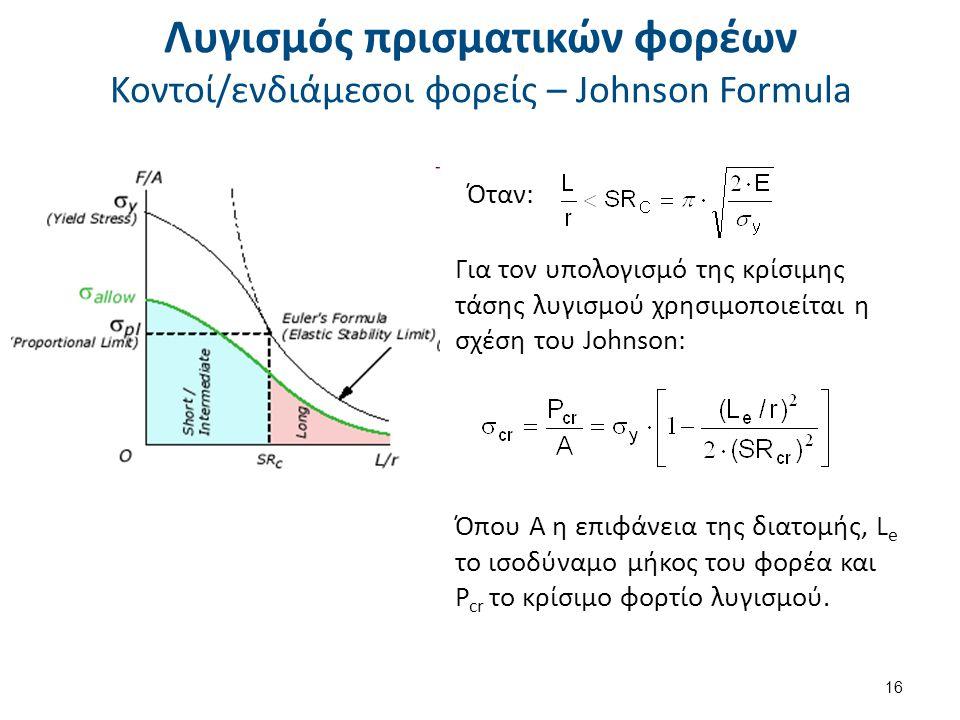 Για τον υπολογισμό της κρίσιμης τάσης λυγισμού χρησιμοποιείται η σχέση του Johnson: Όταν: Όπου Α η επιφάνεια της διατομής, L e το ισοδύναμο μήκος του