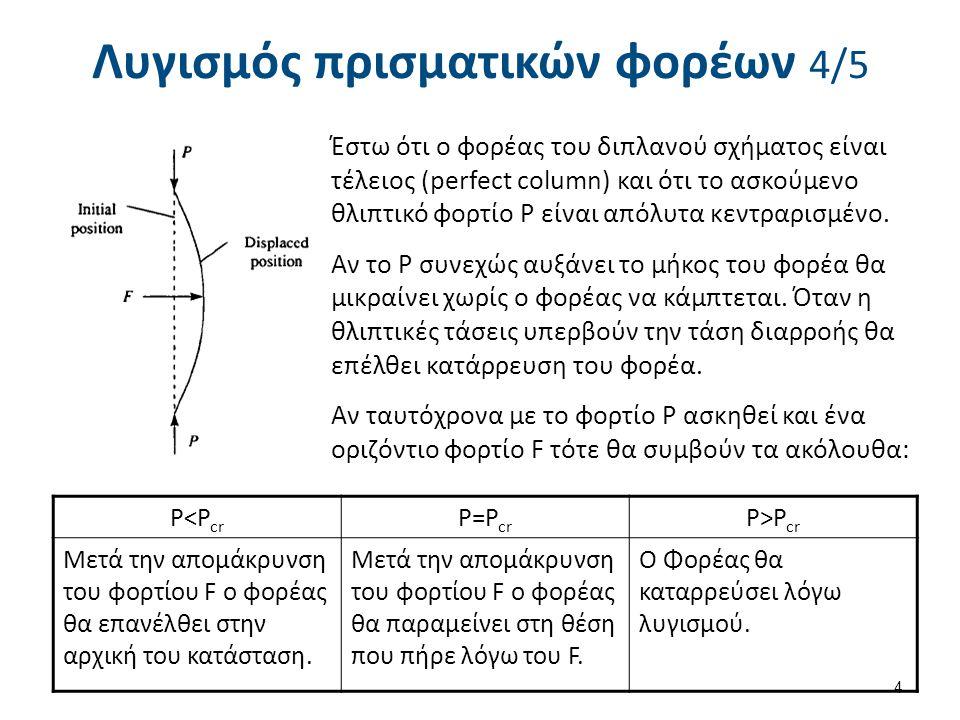 Λυγισμός πρισματικών φορέων 4/5 P<P cr P=P cr P>P cr Μετά την απομάκρυνση του φορτίου F ο φορέας θα επανέλθει στην αρχική του κατάσταση. Μετά την απομ