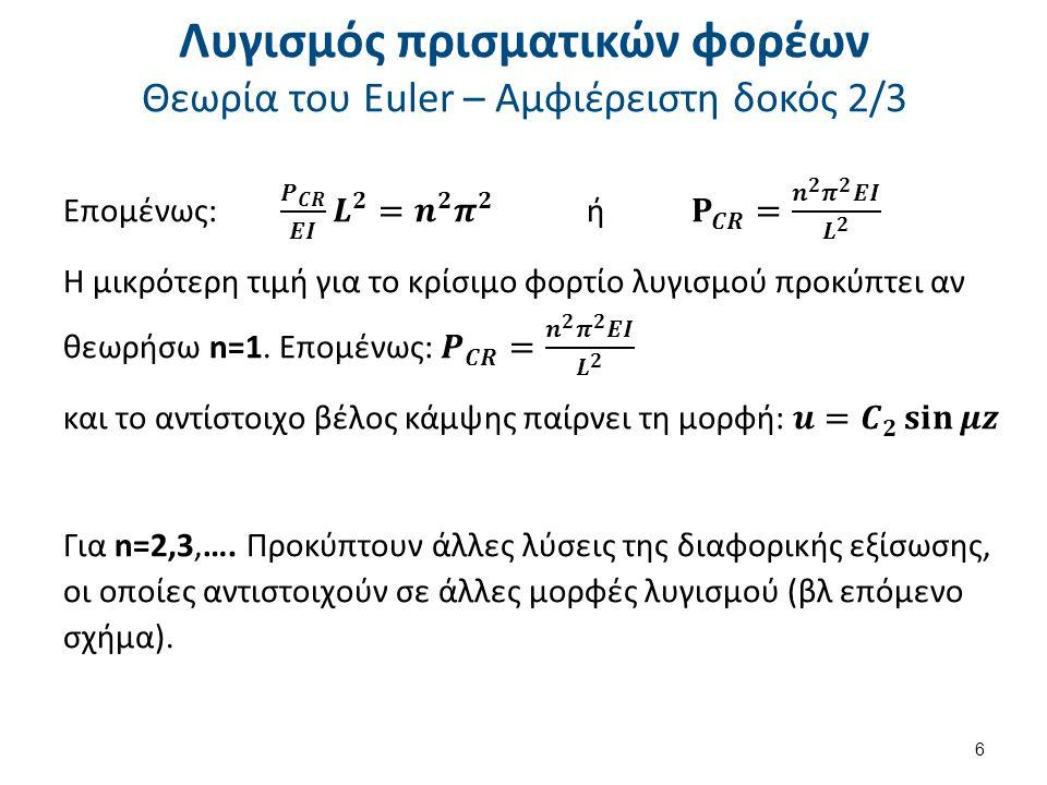 Λυγισμός πρισματικών φορέων Θεωρία του Euler – Αμφιέρειστη δοκός 2/3 6