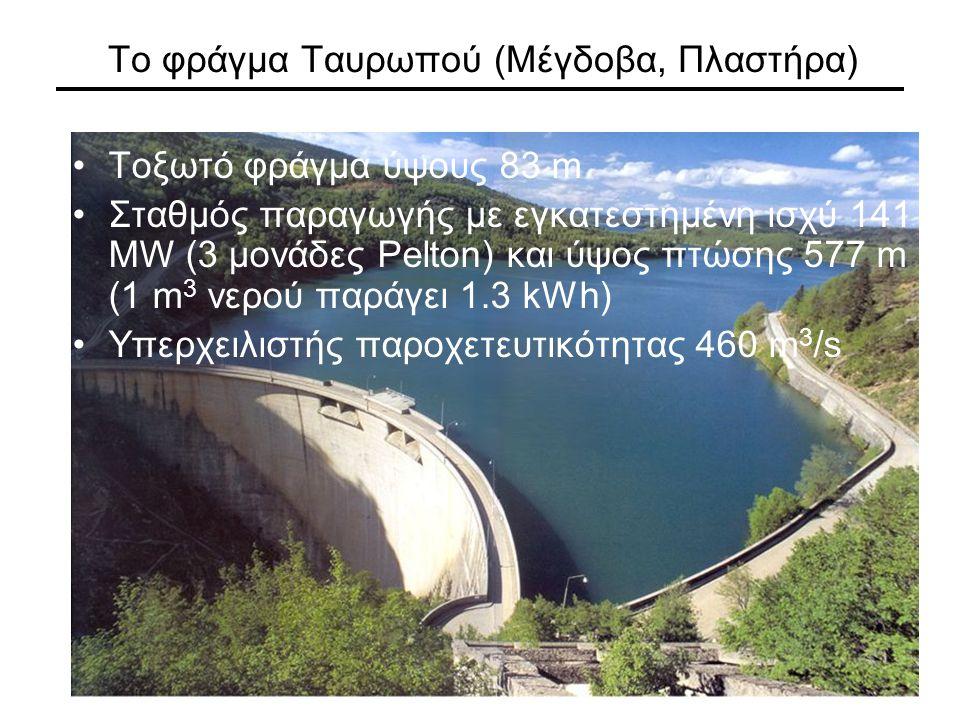 Το φράγμα Ταυρωπού (Μέγδοβα, Πλαστήρα) Τοξωτό φράγμα ύψους 83 m Σταθμός παραγωγής με εγκατεστημένη ισχύ 141 MW (3 μονάδες Pelton) και ύψος πτώσης 577 m (1 m 3 νερού παράγει 1.3 kWh) Υπερχειλιστής παροχετευτικότητας 460 m 3 /s