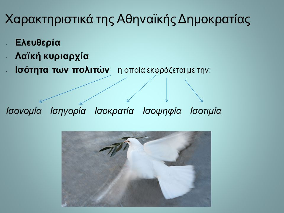 Χαρακτηριστικά της Αθηναϊκής Δημοκρατίας Ελευθερία Λαϊκή κυριαρχία Ισότητα των πολιτών η οποία εκφράζεται με την: Ισονομία Ισηγορία Ισοκρατία Ισοψηφία Ισοτιμία