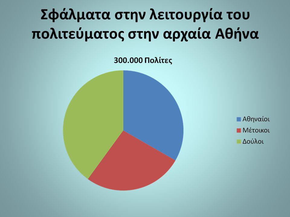 Σφάλματα στην λειτουργία του πολιτεύματος στην αρχαία Αθήνα