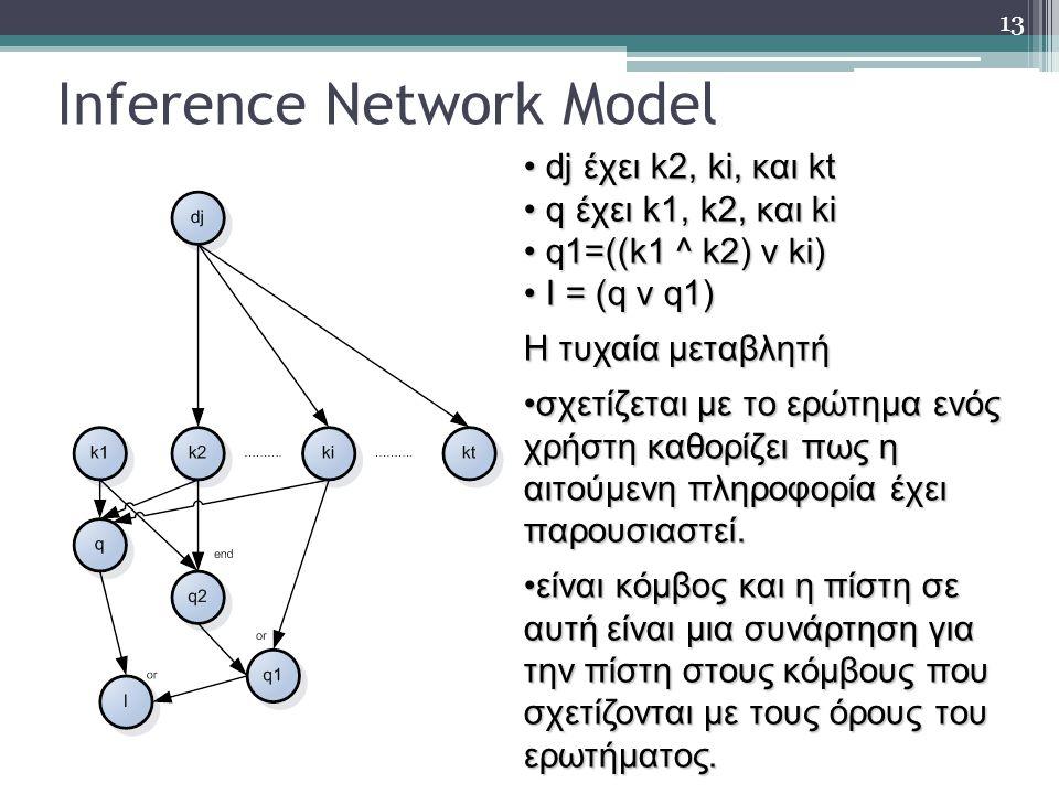 13 Inference Network Model dj έχει k2, ki, και kt dj έχει k2, ki, και kt q έχει k1, k2, και ki q έχει k1, k2, και ki q1=((k1 ^ k2) v ki) q1=((k1 ^ k2) v ki) I = (q v q1) I = (q v q1) Η τυχαία μεταβλητή σχετίζεται με το ερώτημα ενός χρήστη καθορίζει πως η αιτούμενη πληροφορία έχει παρουσιαστεί.σχετίζεται με το ερώτημα ενός χρήστη καθορίζει πως η αιτούμενη πληροφορία έχει παρουσιαστεί.