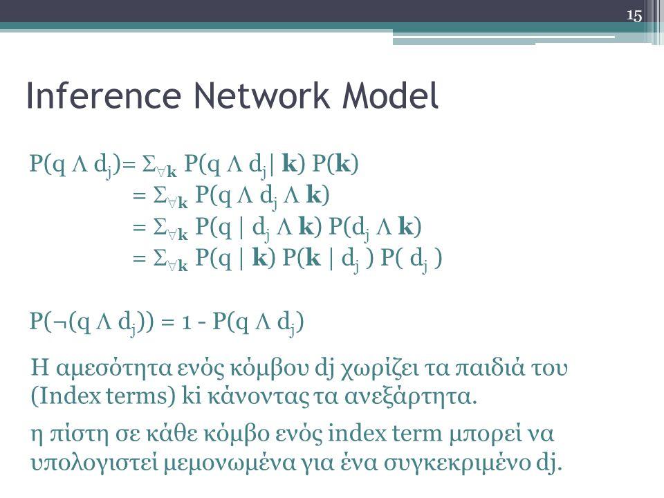 15 Inference Network Model P(q  d j )=   k P(q  d j | k) P(k) =   k P(q  d j  k) =   k P(q | d j  k) P(d j  k) =   k P(q | k) P(k | d j ) P( d j ) P(¬(q  d j )) = 1 - P(q  d j ) Η αμεσότητα ενός κόμβου dj χωρίζει τα παιδιά του (Index terms) ki κάνοντας τα ανεξάρτητα.