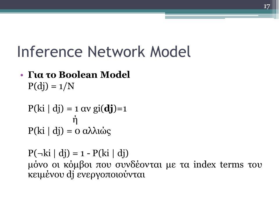 17 Inference Network Model Για το Boolean Model P(dj) = 1/N P(ki   dj) = 1 αν gi(dj)=1 ή P(ki   dj) = 0 αλλιώς P(¬ki   dj) = 1 - P(ki   dj) μόνο οι κό