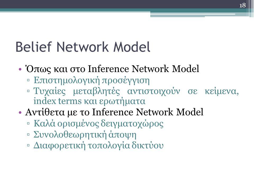 18 Belief Network Model Όπως και στο Inference Network Model ▫Επιστημολογική προσέγγιση ▫Τυχαίες μεταβλητές αντιστοιχούν σε κείμενα, index terms και ερωτήματα Αντίθετα με το Inference Network Model ▫Καλά ορισμένος δειγματοχώρος ▫Συνολοθεωρητική άποψη ▫Διαφορετική τοπολογία δικτύου