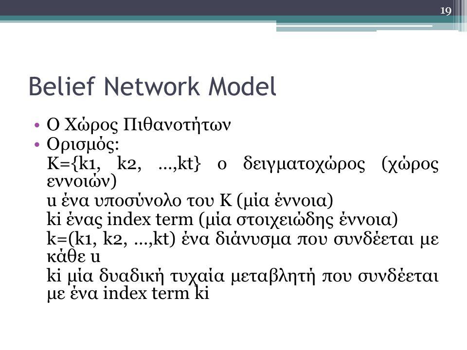 19 Belief Network Model Ο Χώρος Πιθανοτήτων Ορισμός: K={k1, k2,...,kt} ο δειγματοχώρος (χώρος εννοιών) u ένα υποσύνολο του K (μία έννοια) ki ένας index term (μία στοιχειώδης έννοια) k=(k1, k2,...,kt) ένα διάνυσμα που συνδέεται με κάθε u ki μία δυαδική τυχαία μεταβλητή που συνδέεται με ένα index term ki