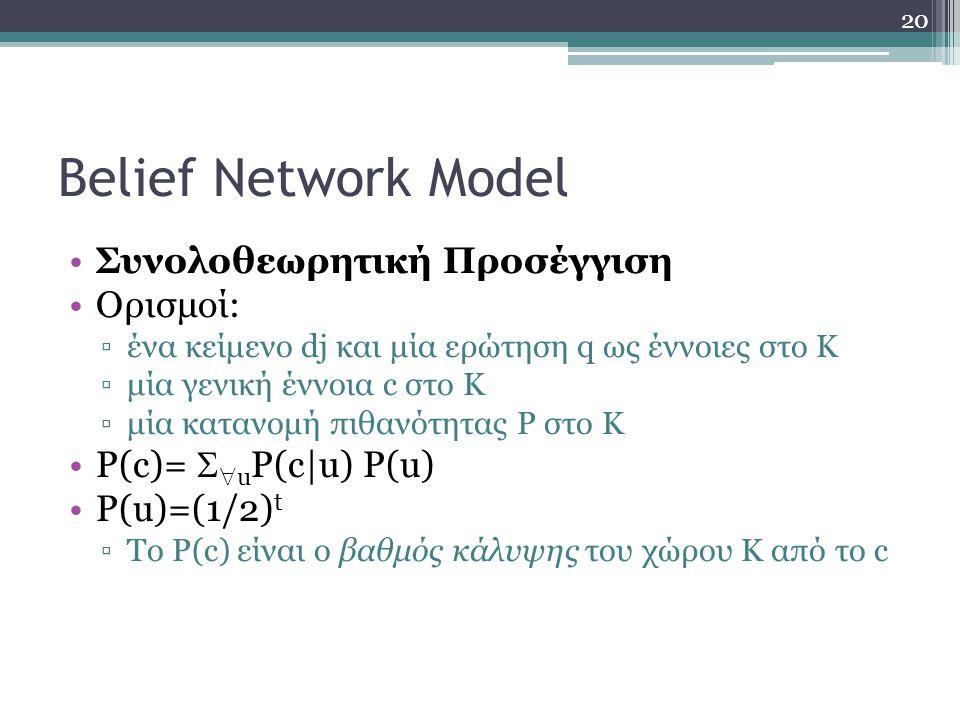 20 Belief Network Model Συνολοθεωρητική Προσέγγιση Ορισμοί: ▫ένα κείμενο dj και μία ερώτηση q ως έννοιες στο K ▫μία γενική έννοια c στο K ▫μία κατανομή πιθανότητας P στο K P(c)=   u P(c|u) P(u) P(u)=(1/2) t ▫Το P(c) είναι ο βαθμός κάλυψης του χώρου K από το c