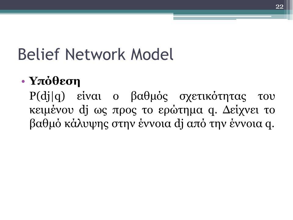 22 Belief Network Model Υπόθεση P(dj q) είναι ο βαθμός σχετικότητας του κειμένου dj ως προς το ερώτημα q. Δείχνει το βαθμό κάλυψης στην έννοια dj από