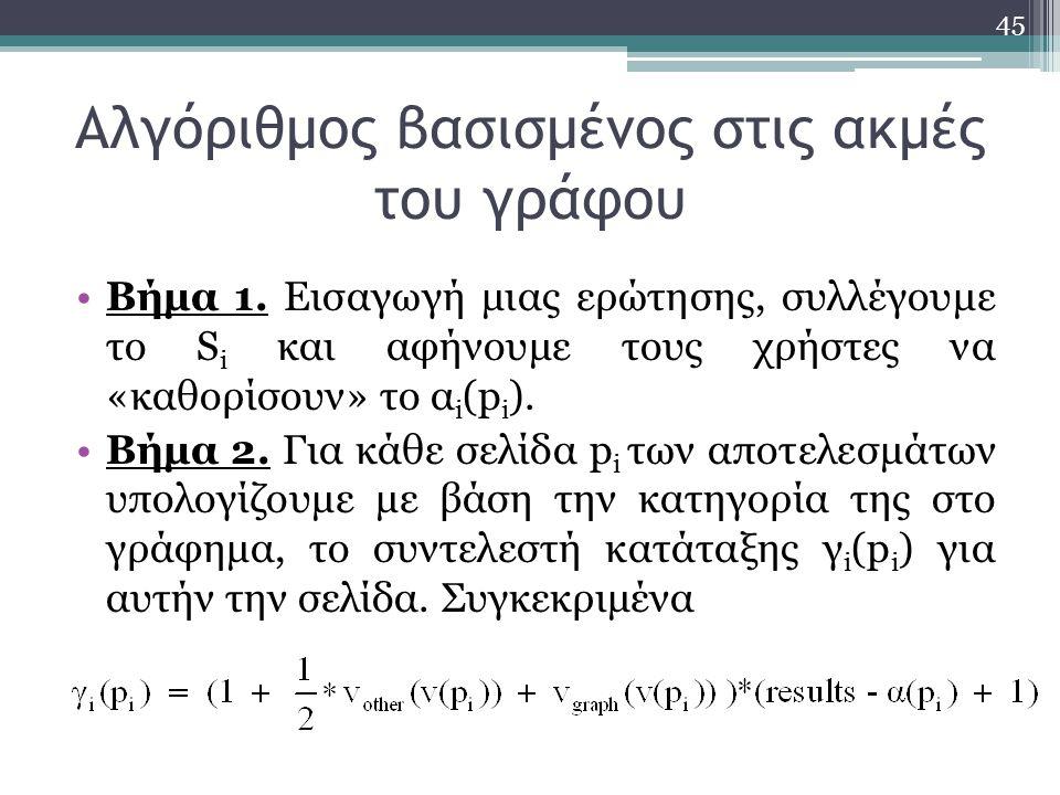 45 Αλγόριθμος βασισμένος στις ακμές του γράφου Βήμα 1. Εισαγωγή μιας ερώτησης, συλλέγουμε το S i και αφήνουμε τους χρήστες να «καθορίσουν» το α i (p i