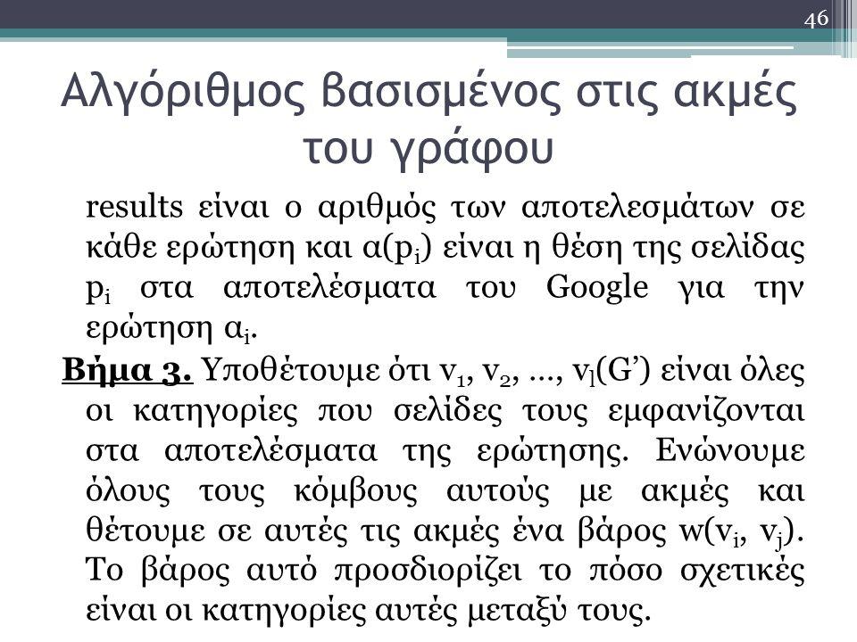 46 Αλγόριθμος βασισμένος στις ακμές του γράφου results είναι ο αριθμός των αποτελεσμάτων σε κάθε ερώτηση και α(p i ) είναι η θέση της σελίδας p i στα αποτελέσματα του Google για την ερώτηση α i.