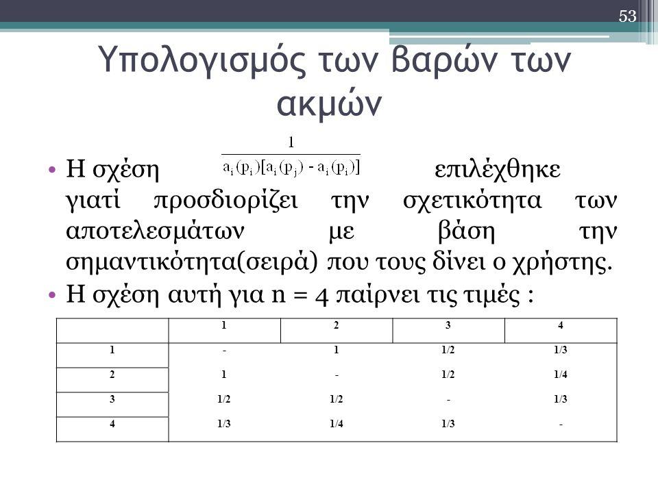 53 Υπολογισμός των βαρών των ακμών Η σχέση επιλέχθηκε γιατί προσδιορίζει την σχετικότητα των αποτελεσμάτων με βάση την σημαντικότητα(σειρά) που τους δίνει ο χρήστης.