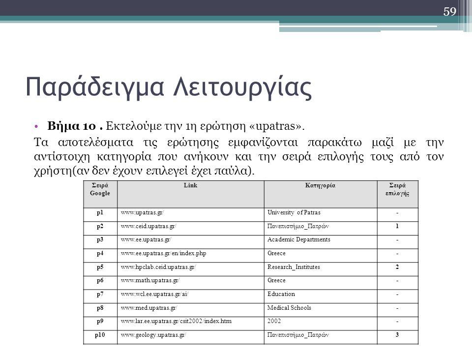 Παράδειγμα Λειτουργίας Βήμα 1ο. Εκτελούμε την 1η ερώτηση «upatras». Τα αποτελέσματα τις ερώτησης εμφανίζονται παρακάτω μαζί με την αντίστοιχη κατηγορί