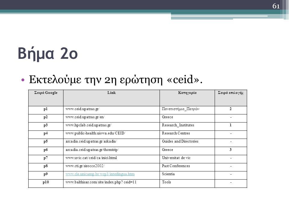 Βήμα 2ο Εκτελούμε την 2η ερώτηση «ceid». 61 Σειρά GoogleLinkΚατηγορίαΣειρά επιλογής p1www.ceid.upatras.gr/Πανεπιστήμιο_Πατρών2 p2www.ceid.upatras.gr/e
