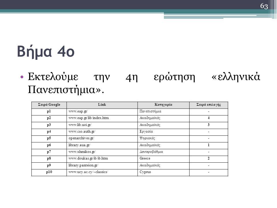 Βήμα 4ο Εκτελούμε την 4η ερώτηση «ελληνικά Πανεπιστήμια». 63 Σειρά GoogleLinkΚατηγορίαΣειρά επιλογής p1www.eap.gr/Πανεπιστήμια- p2www.eap.gr/lib/index