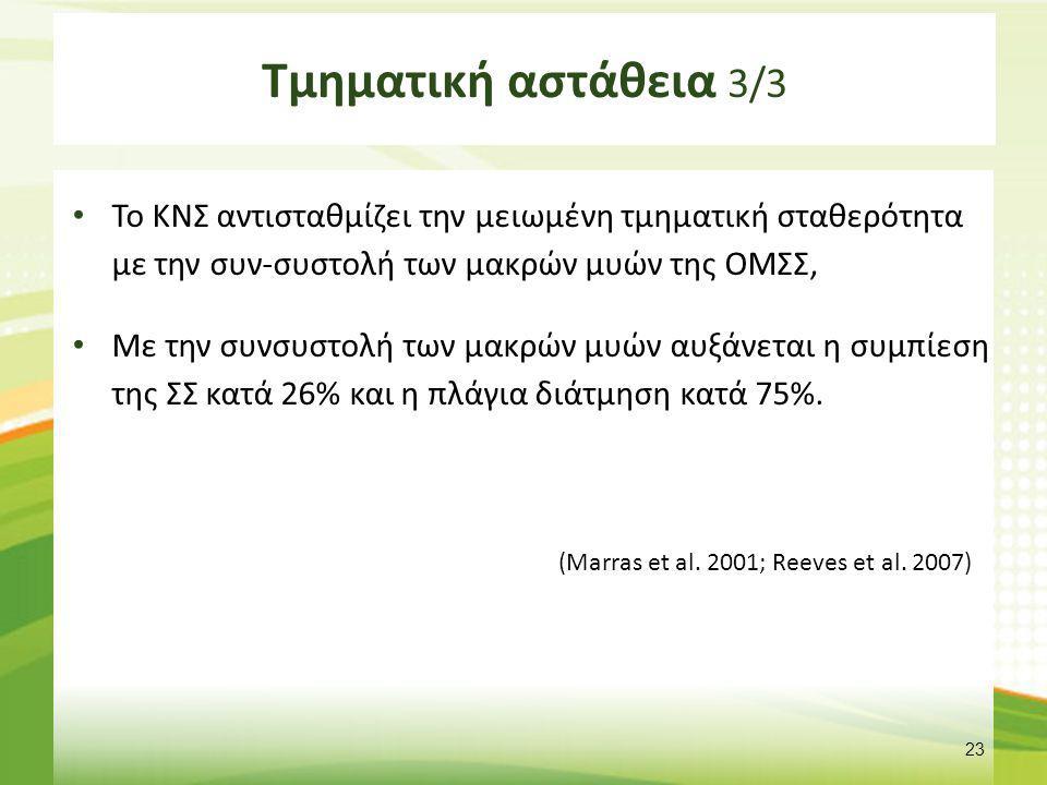 Τμηματική αστάθεια 3/3 Το ΚΝΣ αντισταθμίζει την μειωμένη τμηματική σταθερότητα με την συν-συστολή των μακρών μυών της ΟΜΣΣ, Με την συνσυστολή των μακρ