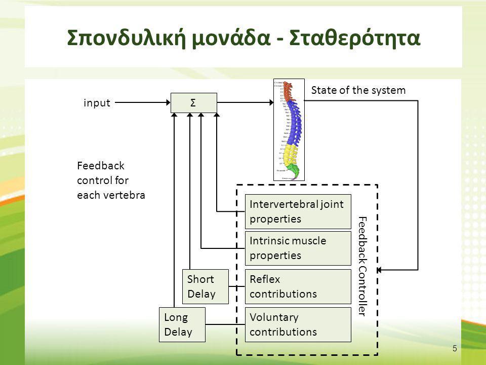 Τι εννοούμε με τον όρο σταθερότητα της ΣΣ; Σταθερότητα είναι ένας όρος που φαίνεται ότι αλλάζει ανάλογα με το περιεχόμενο της εξεταζόμενης κατάστασης, Η πολυδιάστατη έννοια αυτού του όρου στην εμβιομηχανική της ΣΣ δεν πρέπει να μας εκπλήσσει καθ' όσον δεν υπάρχει απόλυτος ορισμός της σταθερότητας ενός συστήματος ακόμα και στην επιστήμη της μηχανικής.