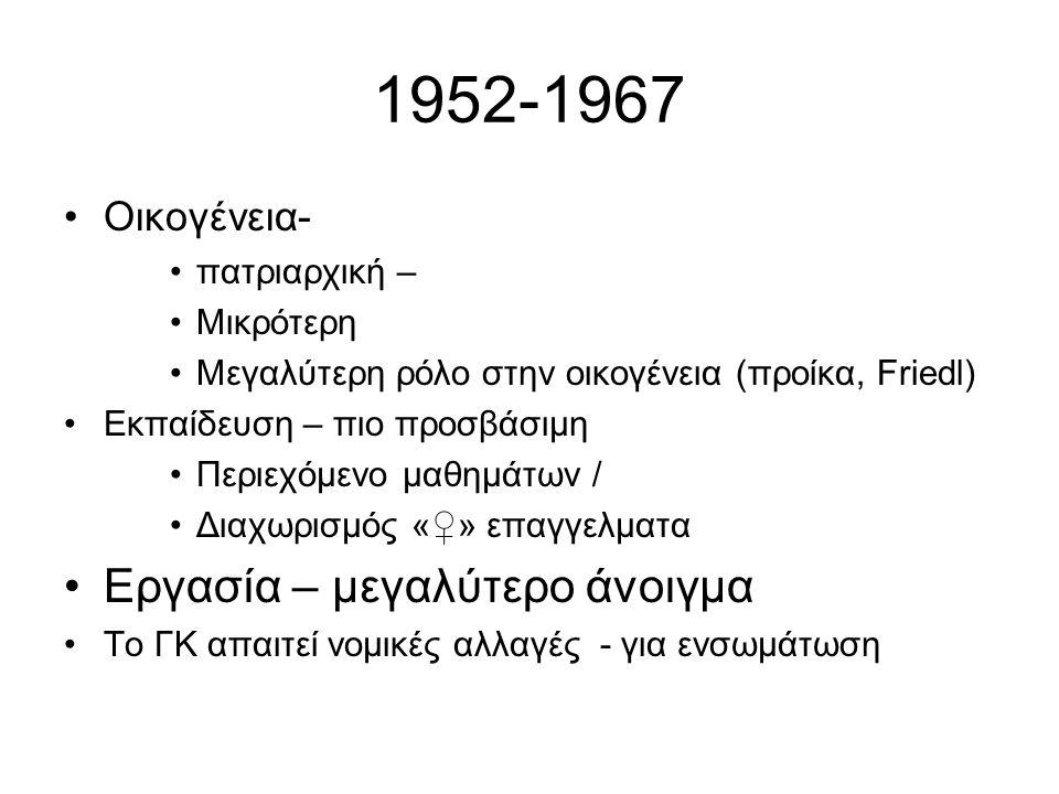 1952-1967 Οικογένεια- πατριαρχική – Μικρότερη Μεγαλύτερη ρόλο στην οικογένεια (προίκα, Friedl) Εκπαίδευση – πιο προσβάσιμη Περιεχόμενο μαθημάτων / Διαχωρισμός «♀» επαγγελματα Εργασία – μεγαλύτερο άνοιγμα Το ΓΚ απαιτεί νομικές αλλαγές - για ενσωμάτωση