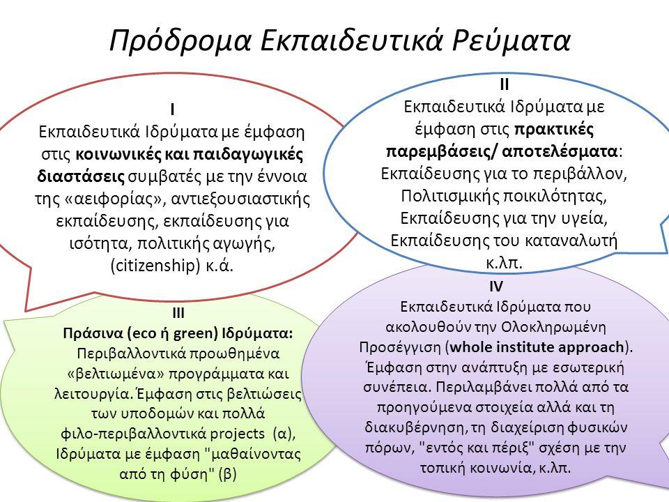 III Πράσινα (eco ή green) Ιδρύματα: Περιβαλλοντικά προωθημένα «βελτιωμένα» προγράμματα και λειτουργία. Έμφαση στις βελτιώσεις των υποδομών και πολλά φ