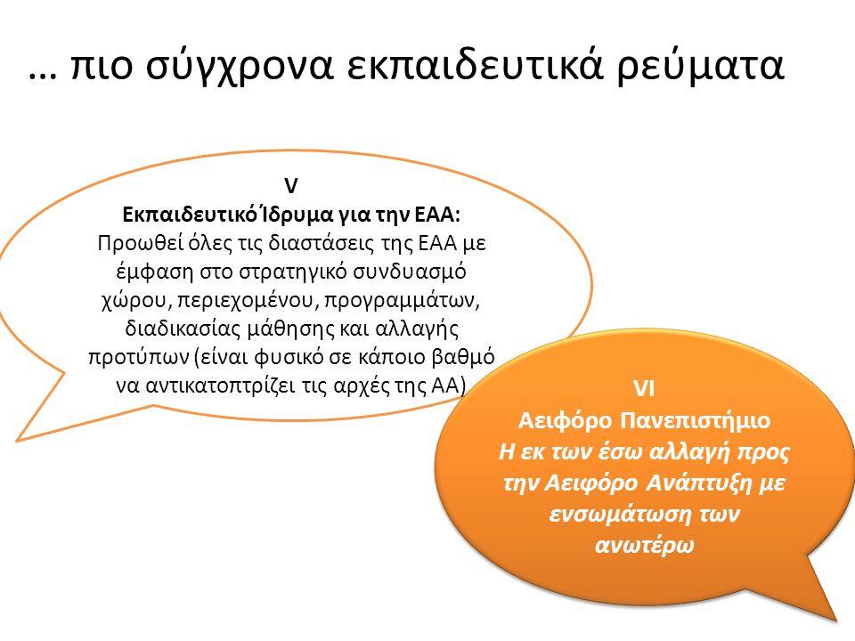 … πιο σύγχρονα εκπαιδευτικά ρεύματα V Εκπαιδευτικό Ίδρυμα για την ΕΑΑ: Προωθεί όλες τις διαστάσεις της ΕΑΑ με έμφαση στο στρατηγικό συνδυασμό χώρου, περιεχομένου, προγραμμάτων, διαδικασίας μάθησης και αλλαγής προτύπων (είναι φυσικό σε κάποιο βαθμό να αντικατοπτρίζει τις αρχές της ΑΑ) VI Aειφόρο Πανεπιστήμιο Η εκ των έσω αλλαγή προς την Αειφόρο Ανάπτυξη με ενσωμάτωση των ανωτέρω VI Aειφόρο Πανεπιστήμιο Η εκ των έσω αλλαγή προς την Αειφόρο Ανάπτυξη με ενσωμάτωση των ανωτέρω