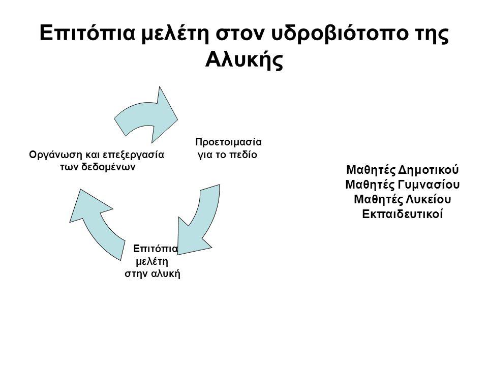 Επιτόπια μελέτη στον υδροβιότοπο της Αλυκής Προετοιμασία για το πεδίο Επιτόπια μελέτη στην αλυκή Οργάνωση και επεξεργασία των δεδομένων Μαθητές Δημοτι