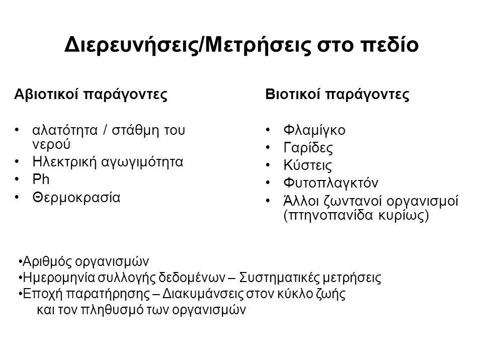 Διερευνήσεις/Μετρήσεις στο πεδίο Αβιοτικοί παράγοντες αλατότητα / στάθμη του νερού Ηλεκτρική αγωγιμότητα Ph Θερμοκρασία Βιοτικοί παράγοντες Φλαμίγκο Γαρίδες Κύστεις Φυτοπλαγκτόν Άλλοι ζωντανοί οργανισμοί (πτηνοπανίδα κυρίως) Αριθμός οργανισμών Ημερομηνία συλλογής δεδομένων – Συστηματικές μετρήσεις Εποχή παρατήρησης – Διακυμάνσεις στον κύκλο ζωής και τον πληθυσμό των οργανισμών