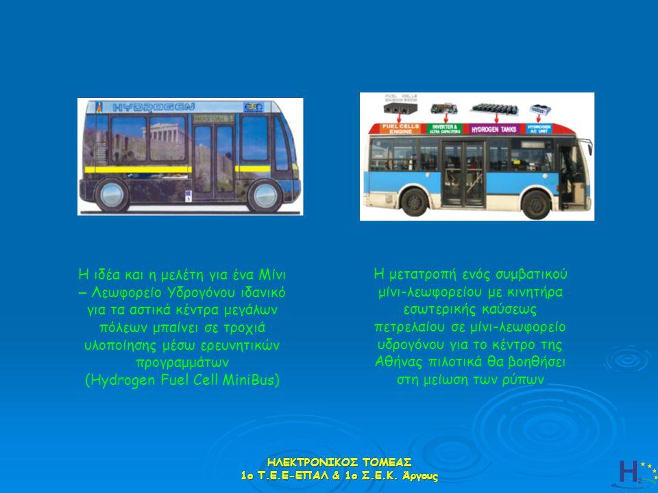 Η ιδέα και η μελέτη για ένα Μίνι – Λεωφορείο Υδρογόνου ιδανικό για τα αστικά κέντρα μεγάλων πόλεων μπαίνει σε τροχιά υλοποίησης μέσω ερευνητικών προγρ