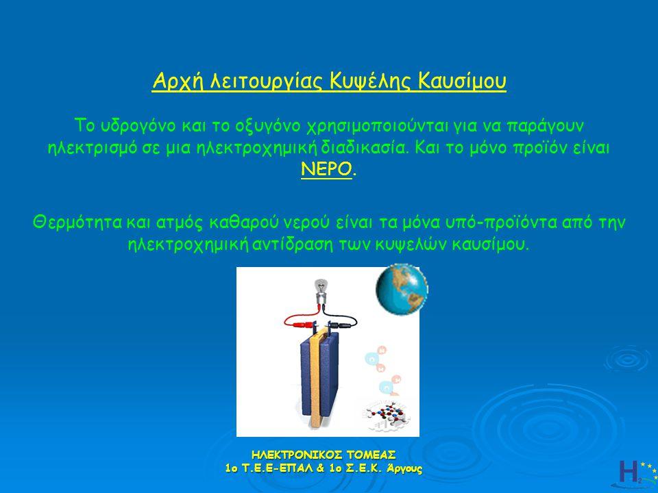 Αρχή λειτουργίας Κυψέλης Καυσίμου Το υδρογόνο και το οξυγόνο χρησιμοποιούνται για να παράγουν ηλεκτρισμό σε μια ηλεκτροχημική διαδικασία. Και το μόνο